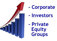 Corporate-Acquirers